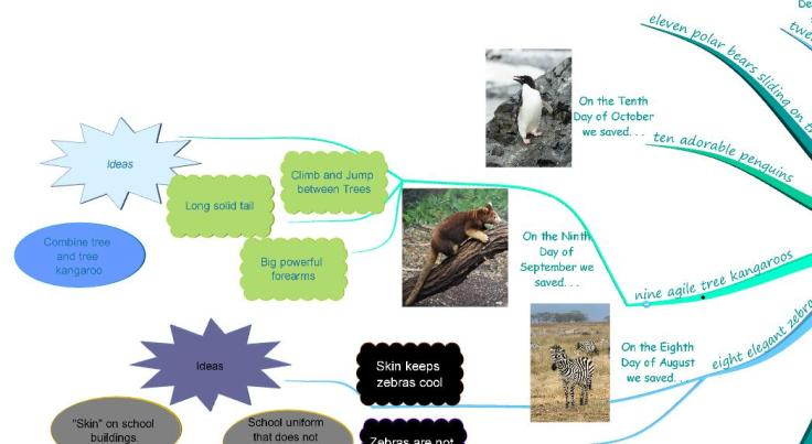 The Twelve Months of Endangered Animals Song tree